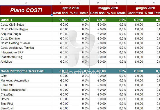 costi-bp-1
